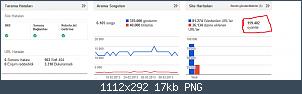 Resmi gerçek boyutunda görmek için tıklayın.  Resmin ismi:  seo sorun.png Görüntüleme: 45 Büyüklüğü:  17.4 KB (Kilobyte)